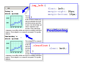 Positioning with CSS